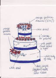 wedding cake cost how much did your wedding cake cost you and your cake