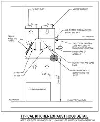 Kitchen Exhaust System Design Restaurant Kitchen Requirements Photogiraffe Me