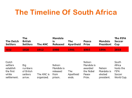 Blood Red Color Code South Africa Power Point