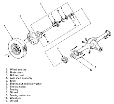 repair guides rear drive axle axle shaft bearing and seal