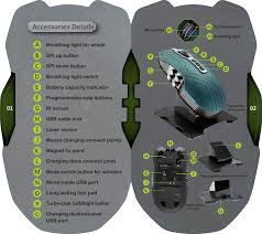 light up wireless gaming mouse x300 2 4ghz wireless gaming mouse user manual users manual g tech