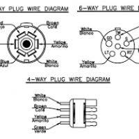 wiring diagram for trail tech trailer yondo tech