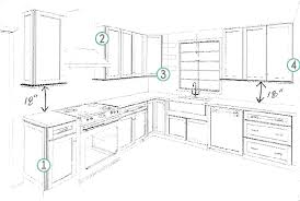 kitchen cabinet layout ideas how to design kitchen cabinets layout how to design kitchen
