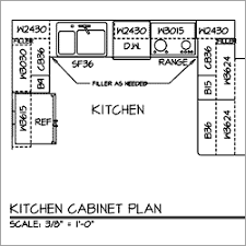 Kitchen Cabinet Layout Planner Finding Your Kitchen Cabinet - Kitchen cabinet layout planner