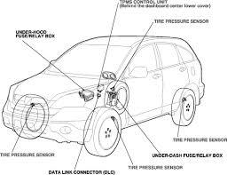 honda crv tire pressure monitoring system repair guides tires wheels tire pressure monitor system