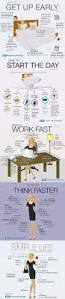 home office graphic design jobs 253 best homeshoring office career images on pinterest home
