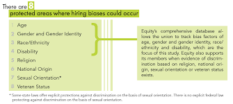 looking at hiring biases by the numbers actors u0027 equity