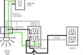 2005 bmw x5 trailer hitch wiring diagram bmw x5 stereo wiring