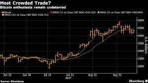 friday failure u2013 s u0026p 2 500 remains elusive phil u0027s stock world