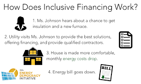 report inclusive financing for efficiency and renewable energy