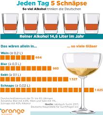 alkohol spr che fremdsprache alkohol macht das sprechen leichter zeigt diese studie