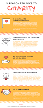 free resume builder that i can save free online infographic maker by canva charity infographics