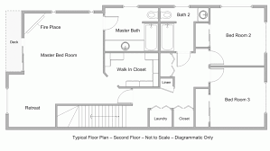 draw floor plan to scale step 7bullet5 modern house plans up