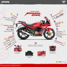 hero cbr new model new hero karizma zmr 7 things you need to know maxabout autos