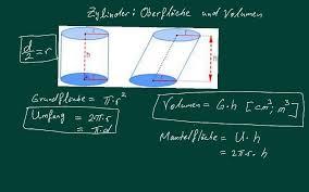 oberfläche zylinder zylinder volumen mantelfläche und oberfläche