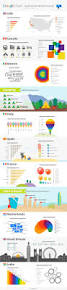 Google Map Canada by Google Maps Reveals How We Spent Summer Vacation Infographic