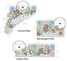 Cottage Garden Layout Garden Plans Best Cottage Garden Plants Ideas On Cottage