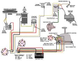 volvo penta ignition switch wiring diagram with blueprint 77922