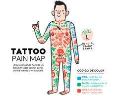 pictoline on tattoo pain tattoo and tatoos