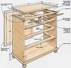 Woodworking Furniture Plans Pdf by Lecture D U0027un Message Mail Orange Simple Woodworking Projects