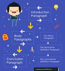 how to write term paper outline how to write a definition essay outline handmadewritings blog definition essay outline parts