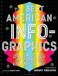 All The Best Images by Infographics Garethcook