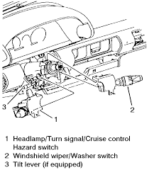 2004 Ford Escape Fuse Box Diagram 1995 Ford F350 Fuse Box Diagram Wiring Diagrams