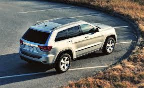 jeep laredo jeep grand cherokee laredo 2676687