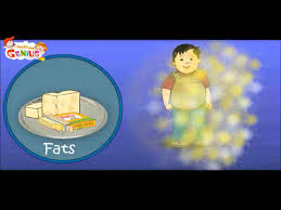 nutrition food table video for kids food pyramid heathy diet