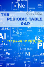 best 25 periodic table of chemistry ideas on pinterest periodic