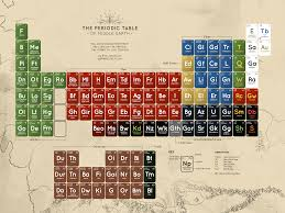 modern periodic table arrangement 114 characters of j r r tolkien u0027s world arranged in the style of