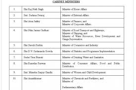 Portfolio Of Cabinet Ministers Of India Modi Cabinet Reshuffle 2017 Here Is Full List Of Cabinet