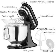 Kitchen Aid Dough Hook by The Best Stand Mixers Of 2017 Foodal Com