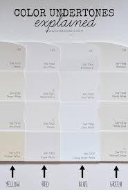 45 best paint colors for best 25 off white paint colors ideas on pinterest white paint