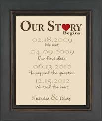 paper anniversary ideas plain 1st wedding anniversary ideas inspiring 2192 johnprice co