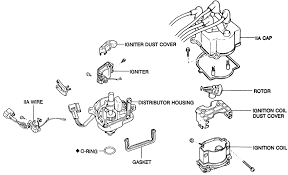 repair guides distributor ignition system distributor