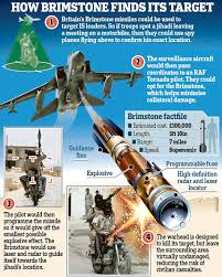 Likely Syrian Missile Targets In Google by Raf To Send More Of Its Tornado Fleet Toward Syria For Isis