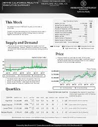 westlake village ca real estate market report oct 2014