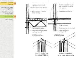 light gauge steel deck framing steel studs and joists lightweight steel framing sheet steel
