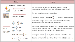 systems of linear equations and word problems she loves math