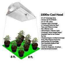 Hps Lights Yield Lab 1000w Hps Cool Hood Reflector Digital Grow Light Kit