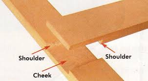 lap joint canadian woodworking magazine