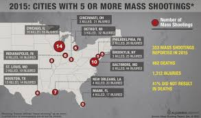chicago map shootings mass shootings by the numbers 2015 mass shootings al jazeera