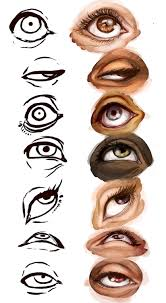 help me draw u2022 patchesdraws quick and dirty eye sketches from