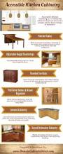 43 best kitchen infographics images on pinterest infographics