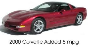2000 corvette mpg fuelreducer clean energy technology and solutions