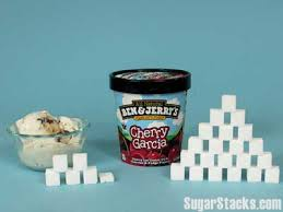 how much sugar is there in your food be healthy