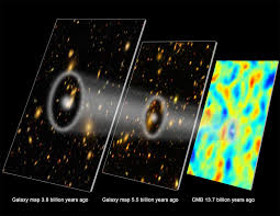 Map Of Universe The Age Of The Universe Astronomy Is Awesome