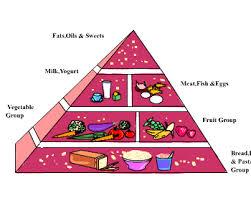 food for children parentssquare