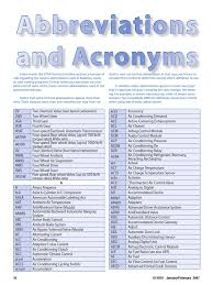 2004 lexus rx330 yaw rate sensor acrónimos